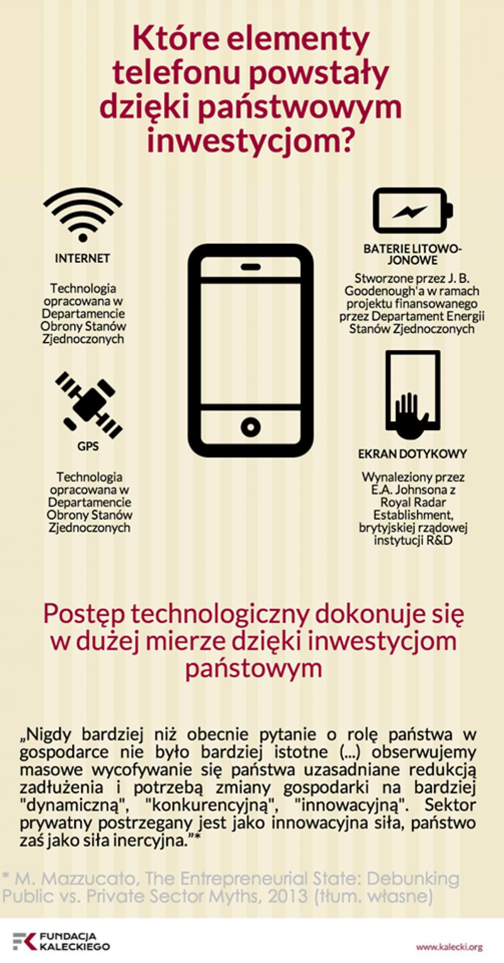 Które elementy twojego telefonu powstały dzięki państwowym inwestycjom